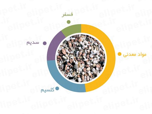 خوراک مواد معدنی, کلسیم و فسفر و سدیم و مواد معدنی